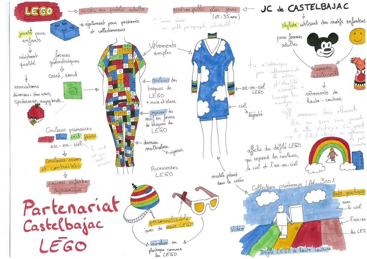 projet identité visuelle - dessin