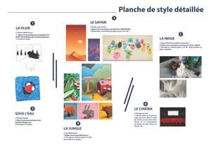 Boquet D'arras Croce - planche de style UI design